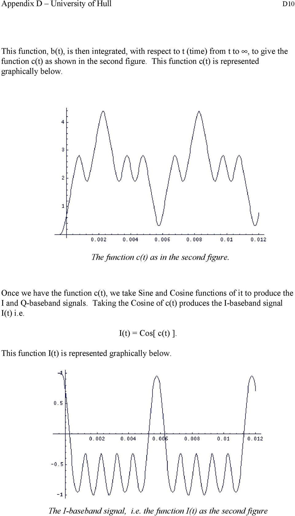 Once we have the function c(t), we take Sine and Cosine functions of it to produce the I and Q-baseband signals.