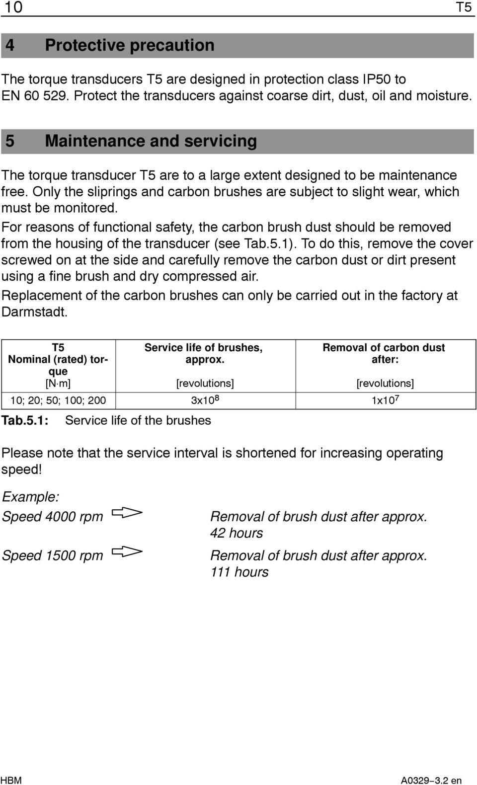 For reasons of functional safety, the carbon brush dust should be removed from the housing of the transducer (see Tab.5.1).
