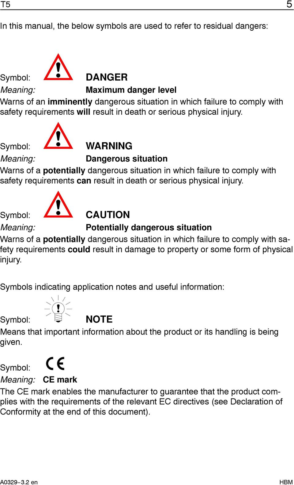Symbol: WARNING Meaning: Dangerous situation Warns of a potentially dangerous situation in which failure to comply with safety requirements can result in death or serious physical injury.