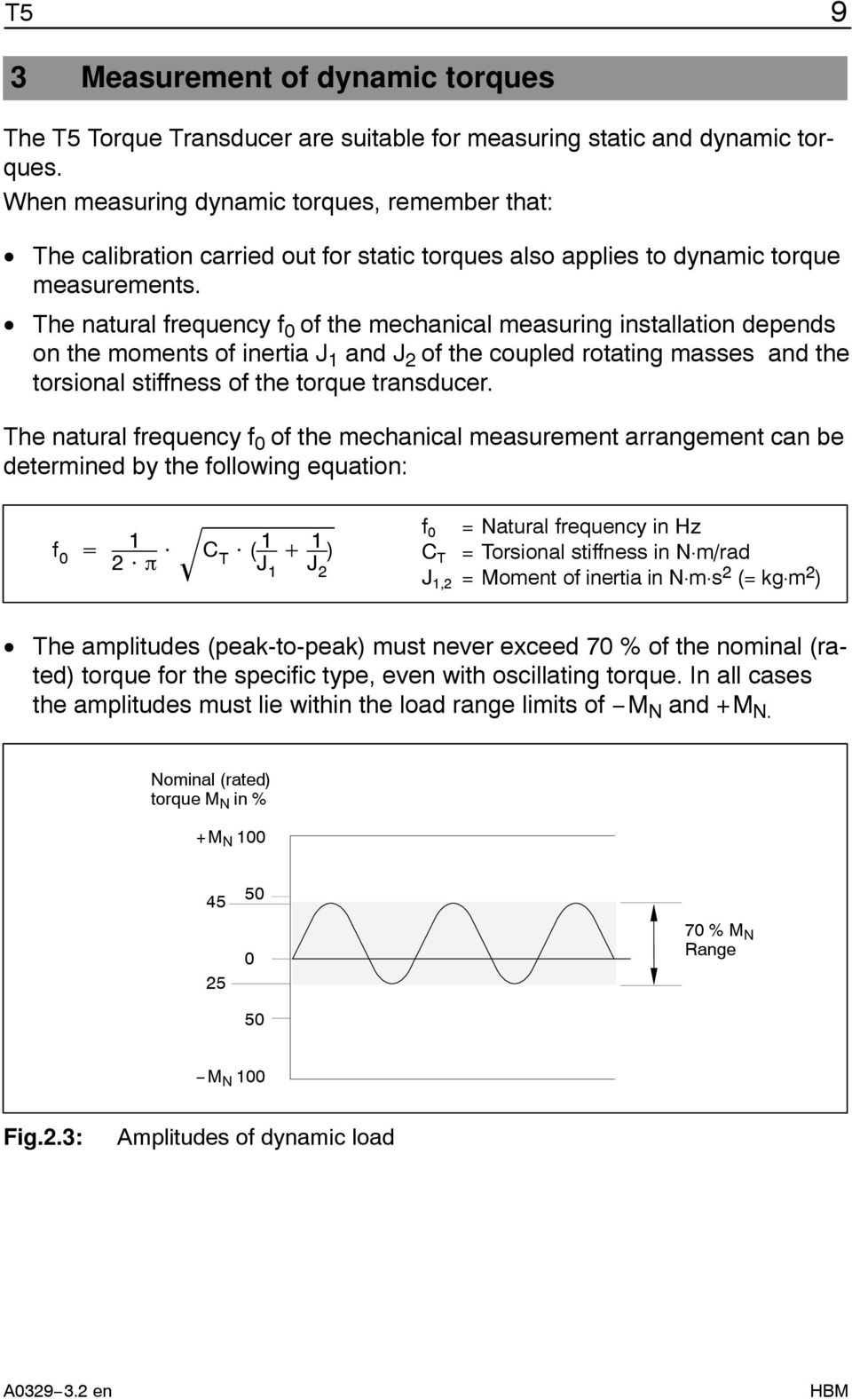 The natural frequency f 0 of the mechanical measuring installation depends on the moments of inertia J 1 and J 2 of the coupled rotating masses and the torsional stiffness of the torque transducer.