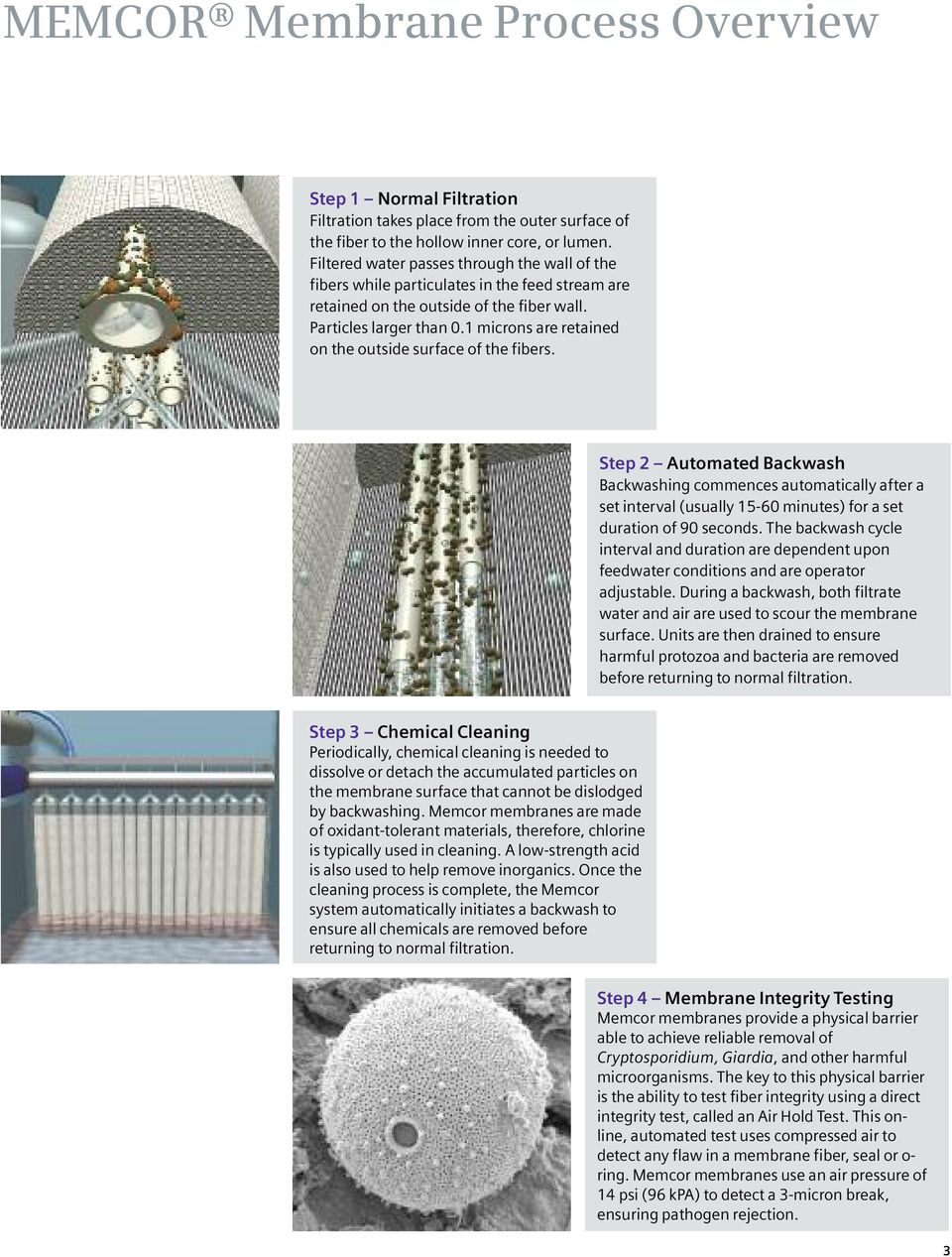 MEMCOR membranes for drinking water applications  Water