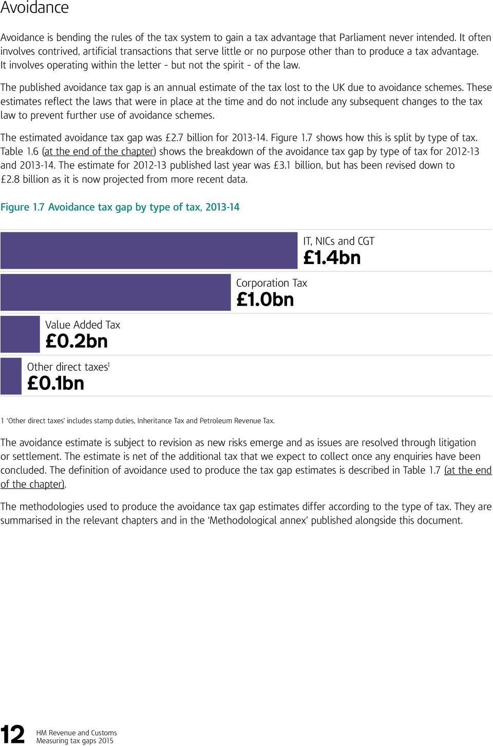 The published avoidance tax gap is an annual estimate of the tax lost to the UK due to avoidance schemes.