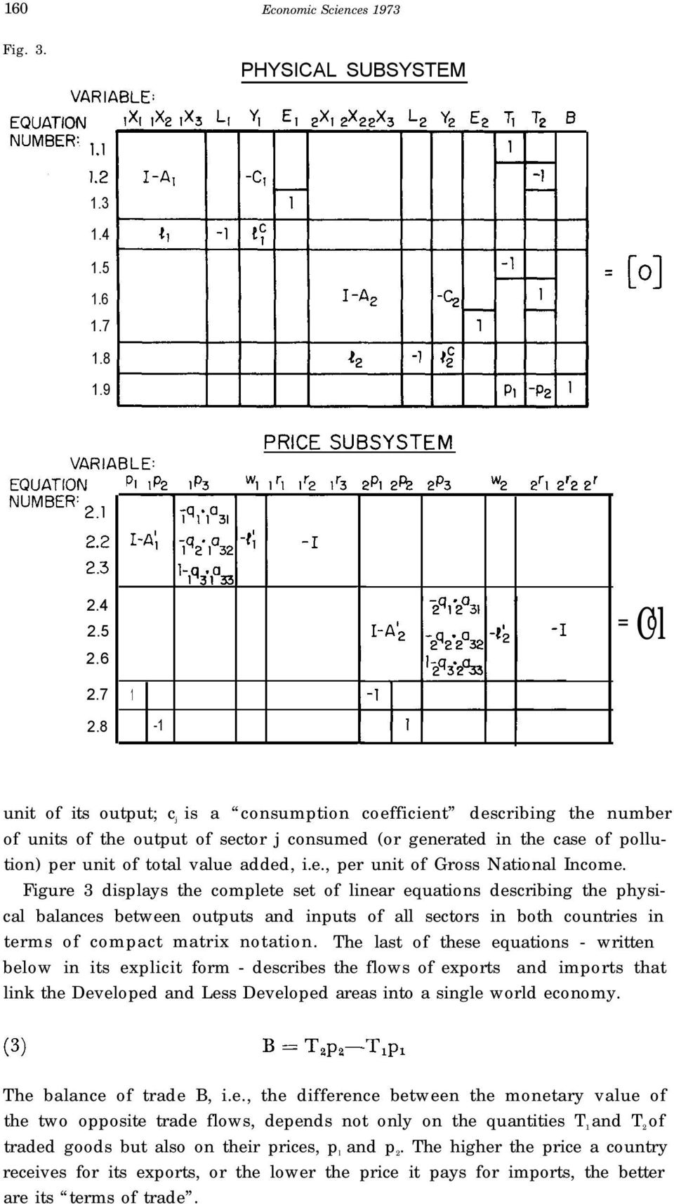 Figure 3 displays the complete set of linear equations describing the physical balances between outputs and inputs of all sectors in both countries in terms of compact matrix notation.