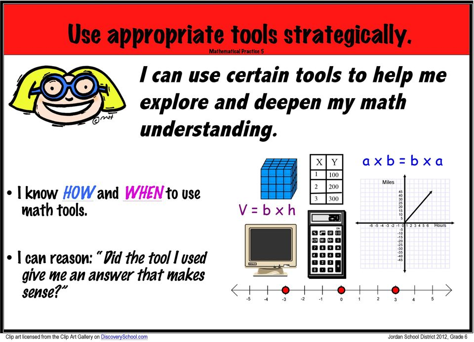 I know HOW and WHEN to use math tools. I can reason: Did the tool I used give me an answer that makes sense?