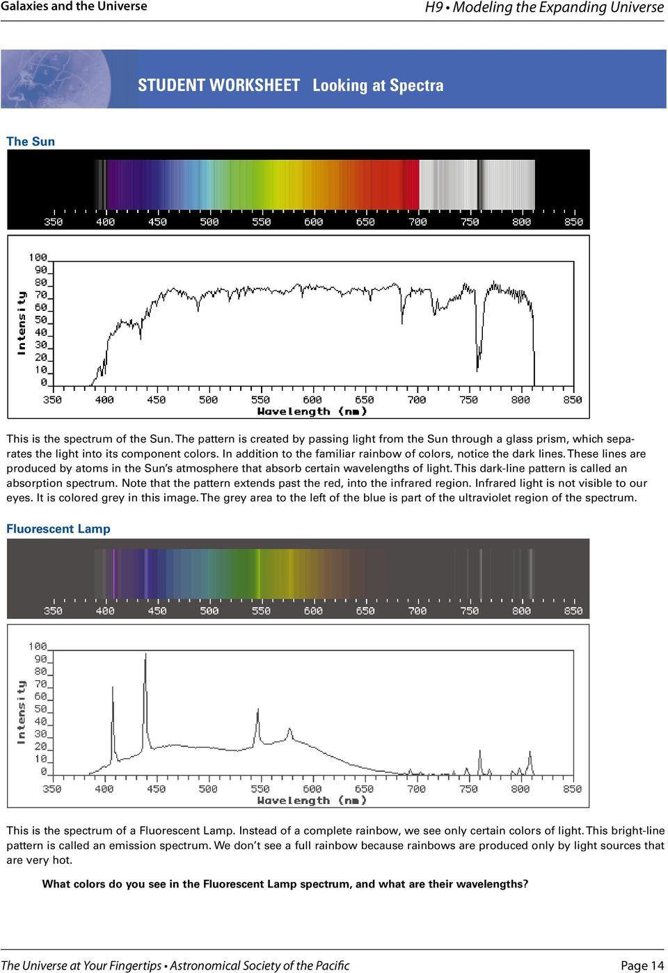 These lines are produced by atoms in the Sun s atmosphere that absorb certain wavelengths of light. This dark-line pattern is called an absorption spectrum.