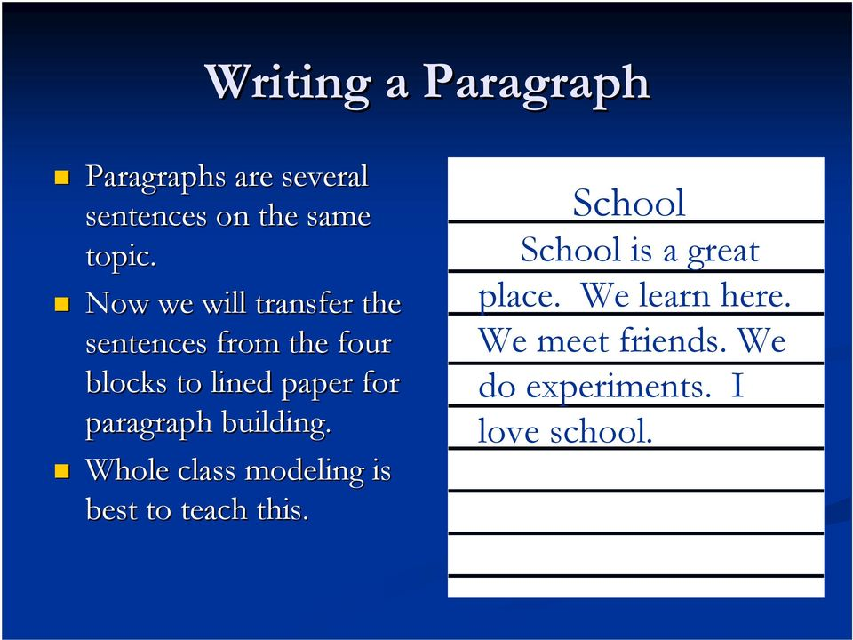 paragraph building. Whole class modeling is best to teach this.