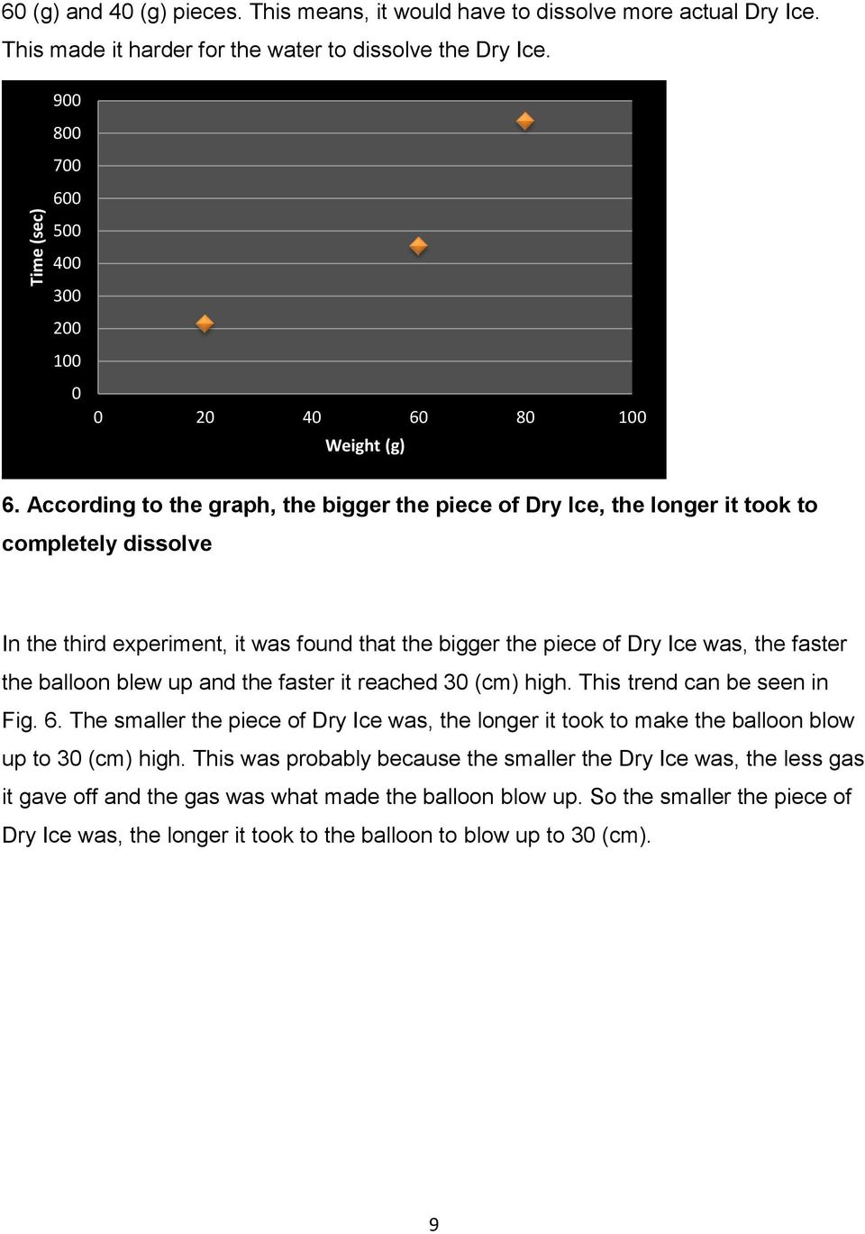 According to the graph, the bigger the piece of Dry Ice, the longer it took to completely dissolve In the third experiment, it was found that the bigger the piece of Dry Ice was, the faster the