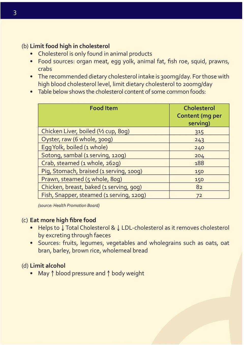 For those with high blood cholesterol level, limit dietary cholesterol to 200mg/day Table below shows the cholesterol content of some common foods: Food Item Cholesterol Content (mg per serving)