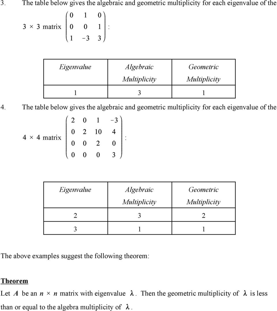of the matrix : Eigenvalue Algebraic Multiplicity Geometric Multiplicity 2 3 2 3 1 1 The above examples suggest the following