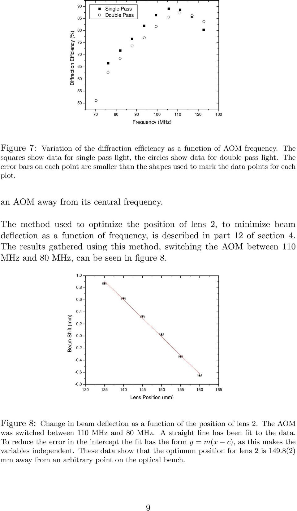 an AOM away from its central frequency. The method used to optimize the position of lens 2, to minimize beam deflection as a function of frequency, is described in part 12 of section 4.