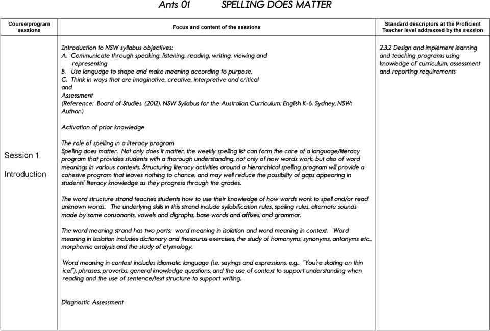 NSW Syllabus for the Australian Curriculum: English K-6. Sydney, NSW: Author.) Activation of prior knowledge The role of spelling in a literacy program Spelling does matter.