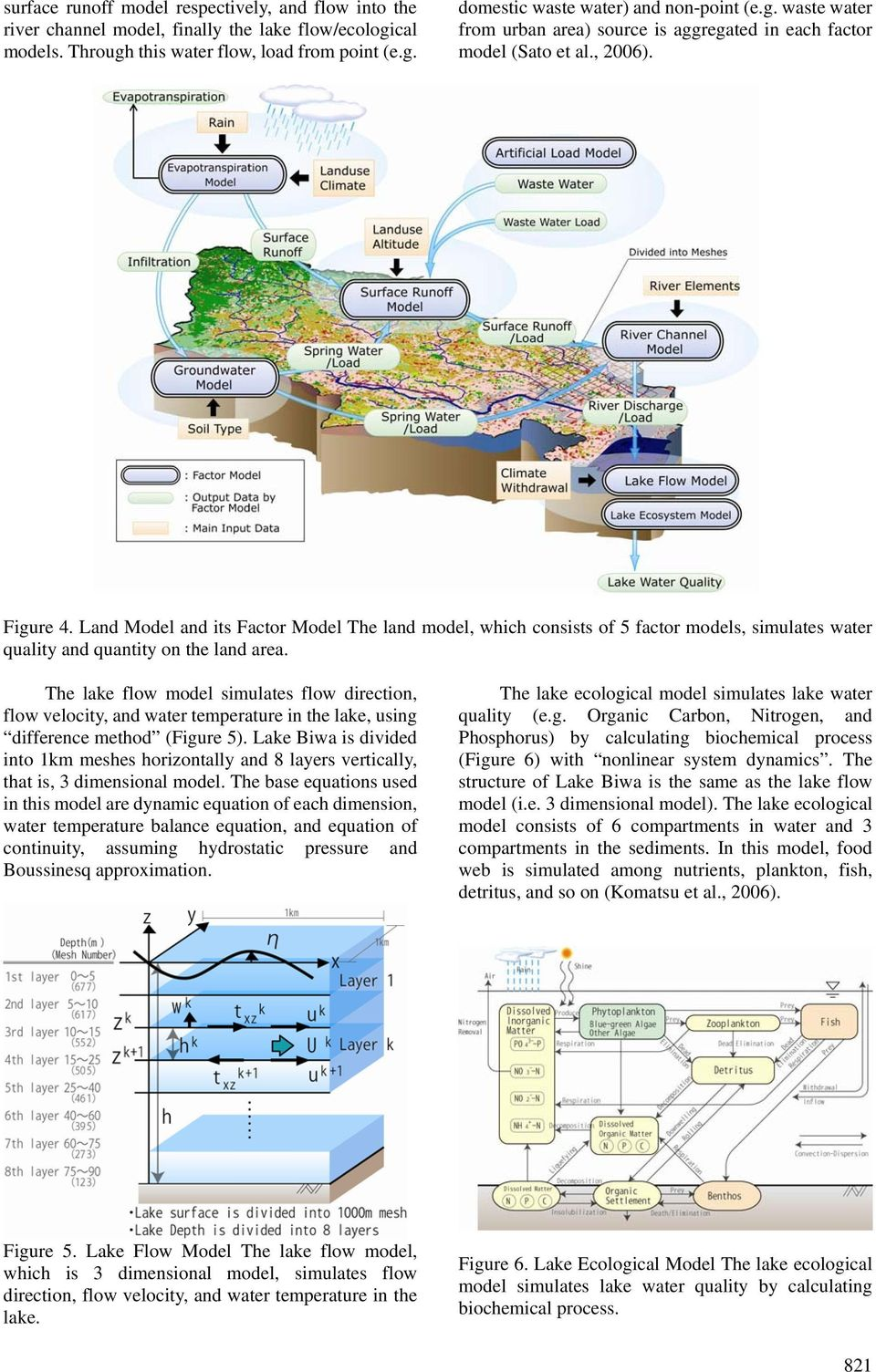 Land Model and its Factor Model The land model, which consists of 5 factor models, simulates water quality and quantity on the land area.