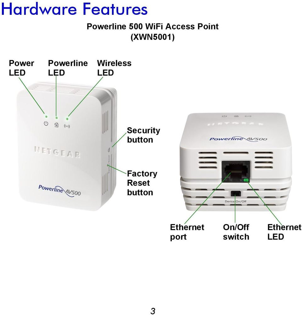 Wireless LED Security button Factory Reset