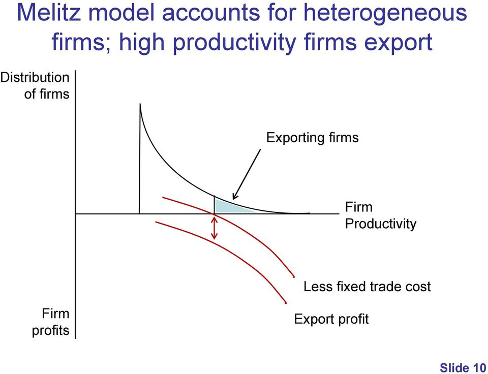 firms Exporting firms Firm Productivity Less