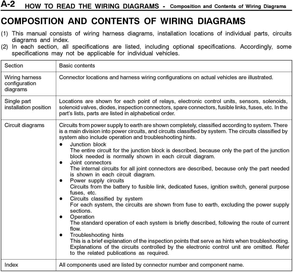 HOW TO READ THE WIRING DIAGRAMS - PDF