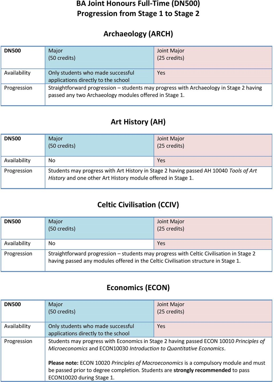 Celtic Civilisation (CCIV) Straightforward progression students may progress with Celtic Civilisation in Stage 2 having passed any modules offered in the Celtic Civilisation structure in Stage 1.