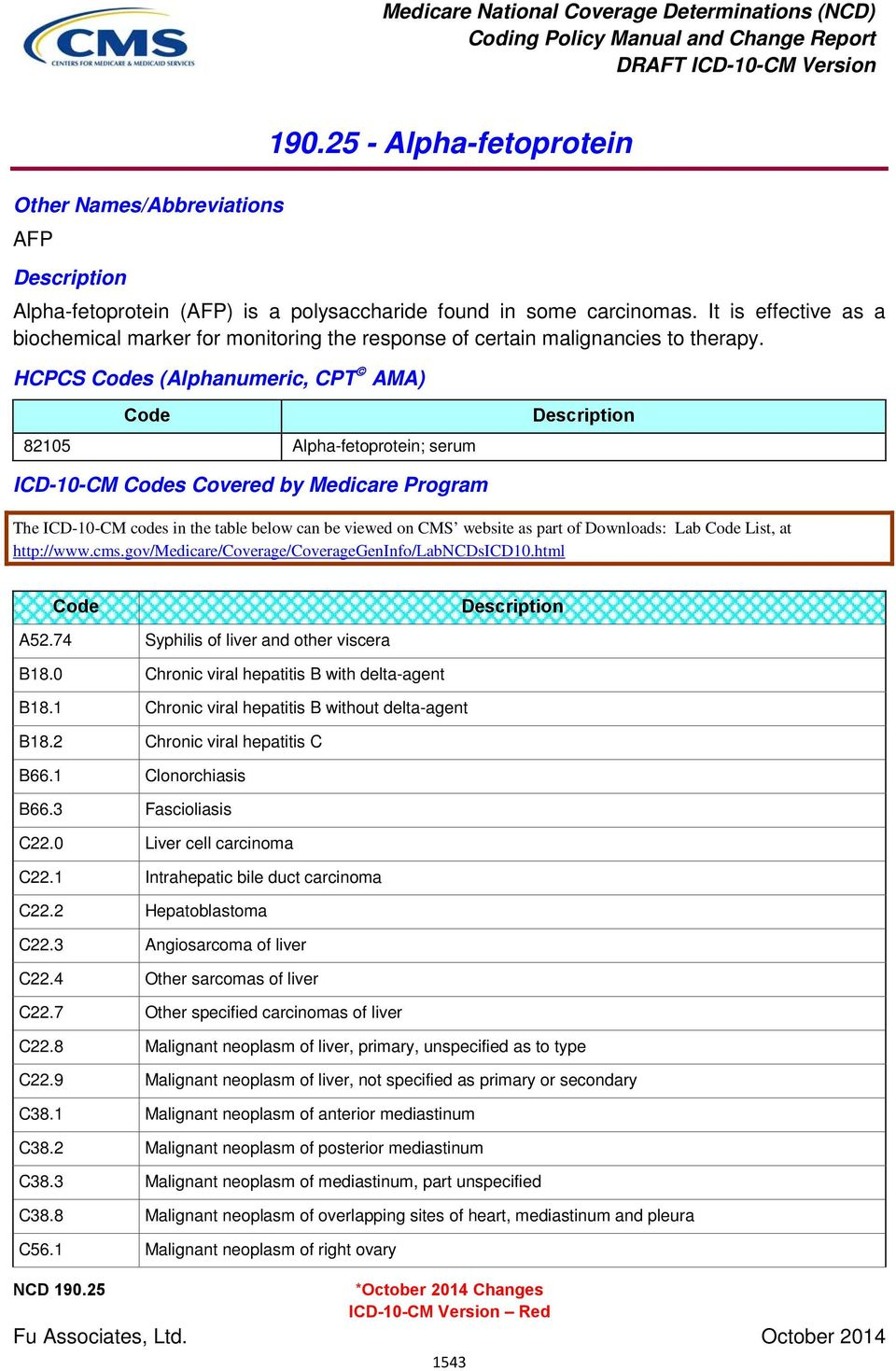 HCPCS s (Alphanumeric, CPT AMA) 82105 Alpha-fetoprotein; serum ICD-10-CM s Covered by Medicare Program The ICD-10-CM codes in the table below can be viewed on CMS website as part of Downloads: Lab