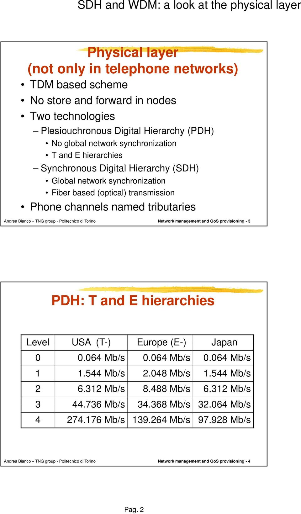 tributaries Network management and QoS provisioning - 3 PDH: T and E hierarchies Level USA (T-) Europe (E-) Japan 0 0.064 Mb/s 0.064 Mb/s 0.064 Mb/s 1 1.544 Mb/s 2.
