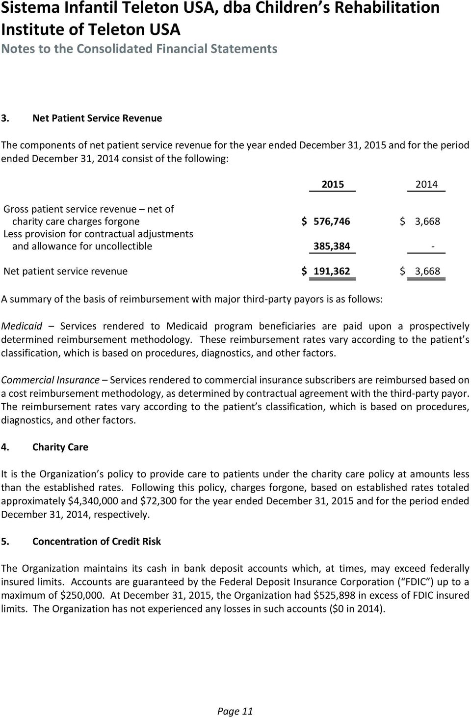 patient service revenue net of charity care charges forgone $ 576,746 $ 3,668 Less provision for contractual adjustments and allowance for uncollectible 385,384 Net patient service revenue $ 191,362