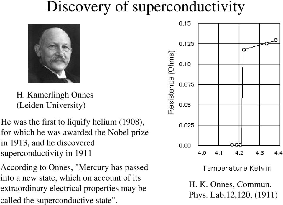 awarded the Nobel prize in 1913, and he discovered superconductivity in 1911 According to Onnes,