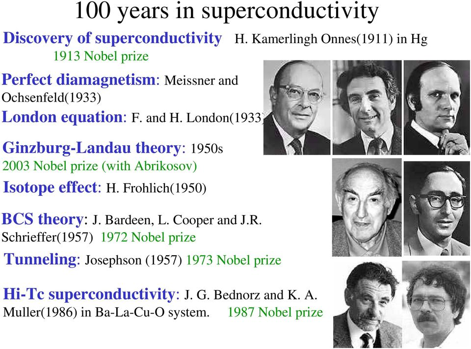 London(1933) Ginzburg-Landau theory: 1950s 2003 Nobel prize (with Abrikosov) Isotope effect: H. Frohlich(1950) BCS theory: J.