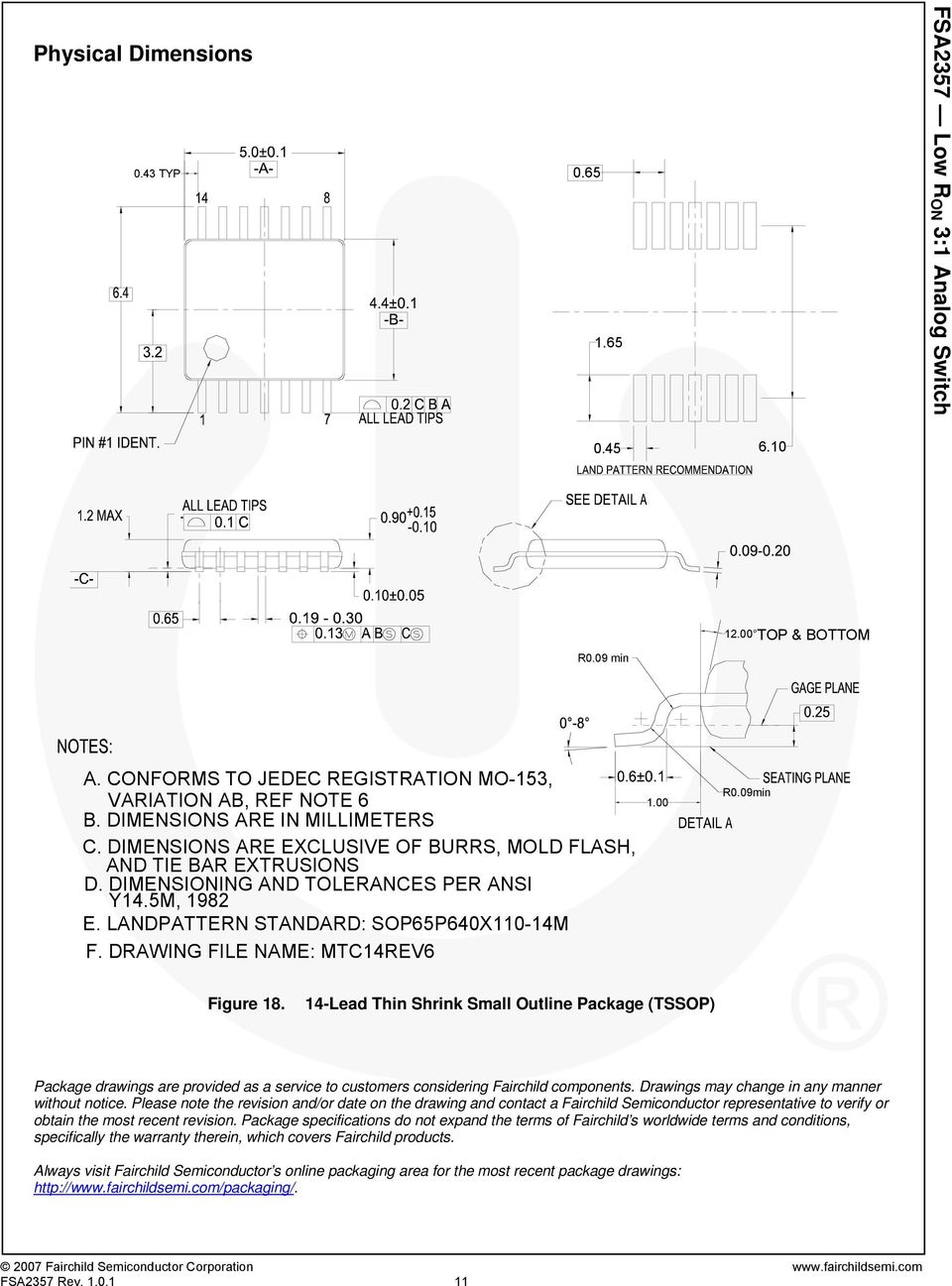 00 R0.09min Figure 18. 14-Lead Thin Shrink Small Outline Package (TSSOP) Package drawings are provided as a service to customers considering Fairchild components.