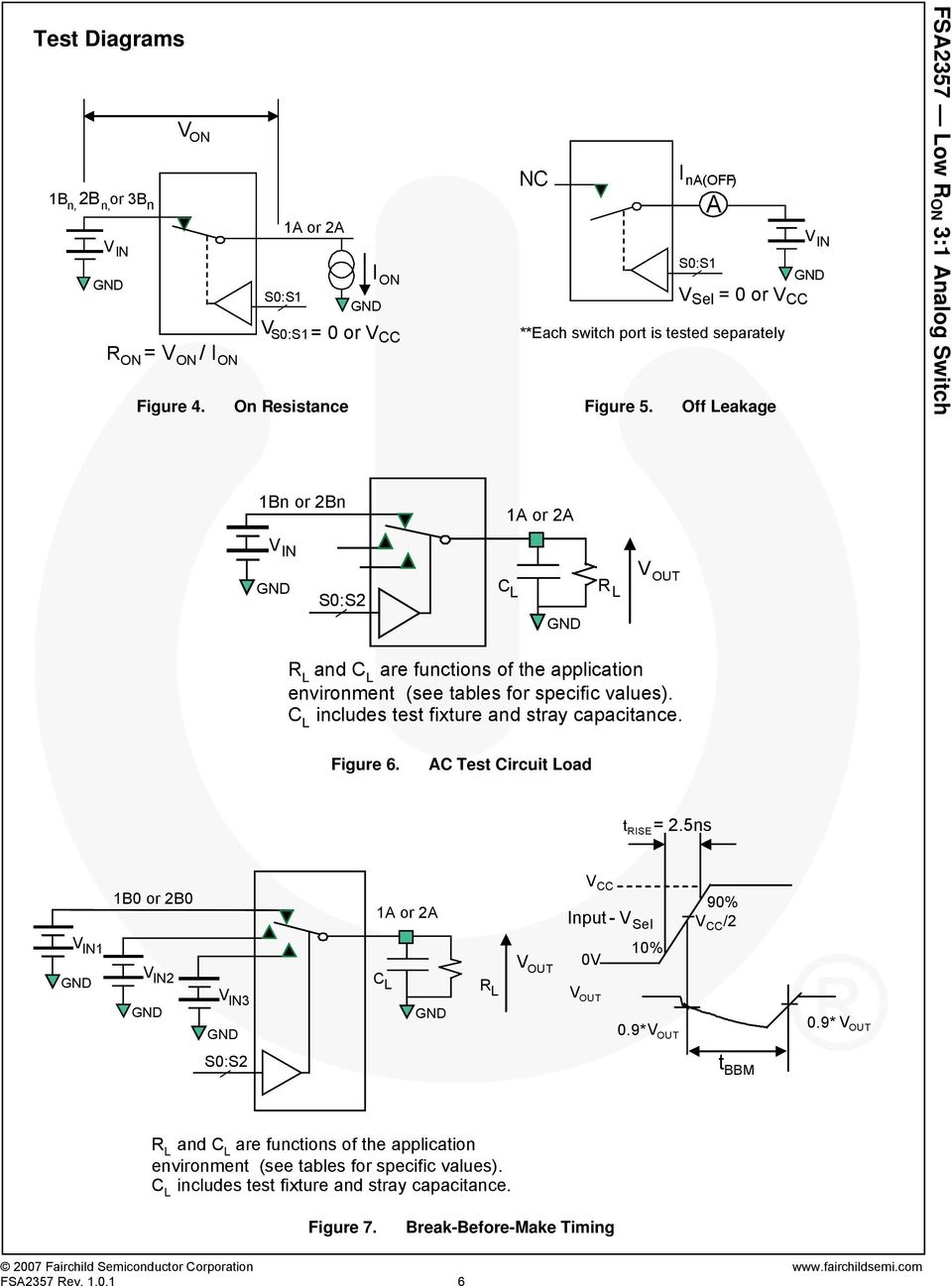 C L includes test fixture and stray capacitance. L Figure 6. AC Test Circuit Load t RISE = 2.5ns 1B0 or 2B0 1A or 2A V CC Input - V Sel 90% V CC /2 V IN1 V IN2 V IN3 C L R L 0V 10% 0.