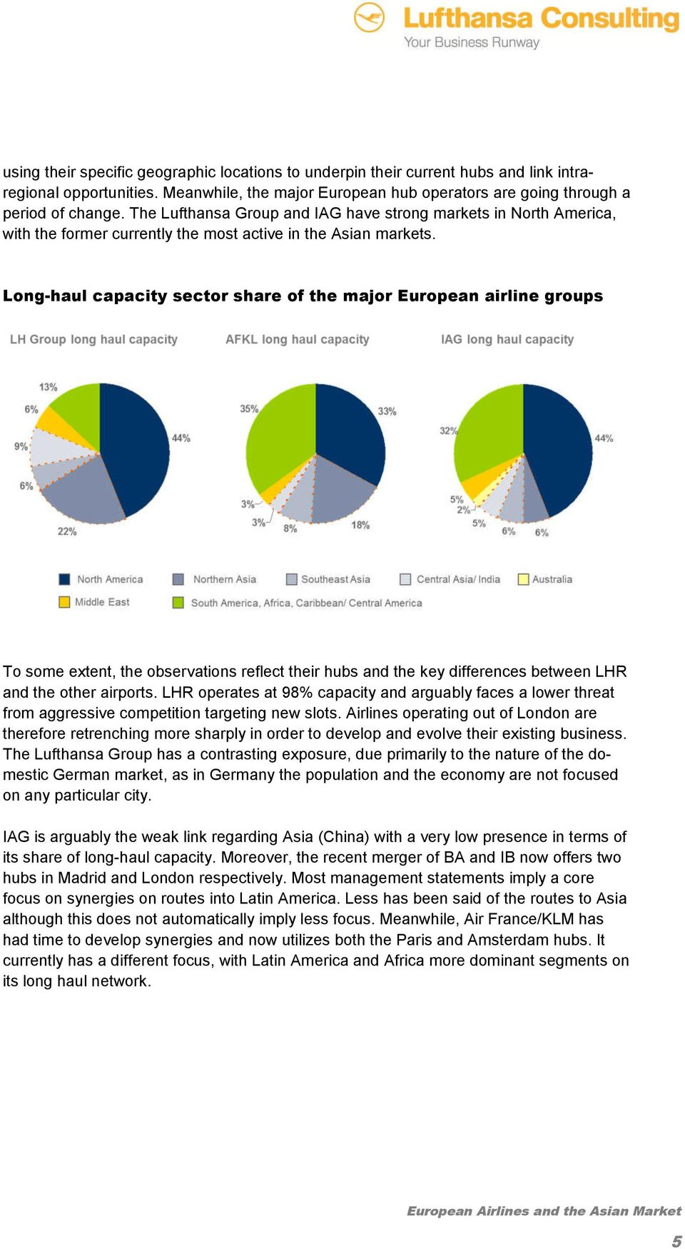 Long-haul capacity sector share of the major European airline groups To some extent, the observations reflect their hubs and the key differences between LHR and the other airports.