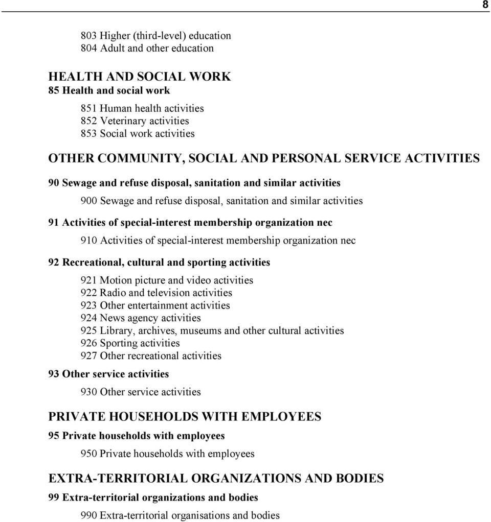 Activities of special-interest membership organization nec 910 Activities of special-interest membership organization nec 92 Recreational, cultural and sporting activities 921 Motion picture and