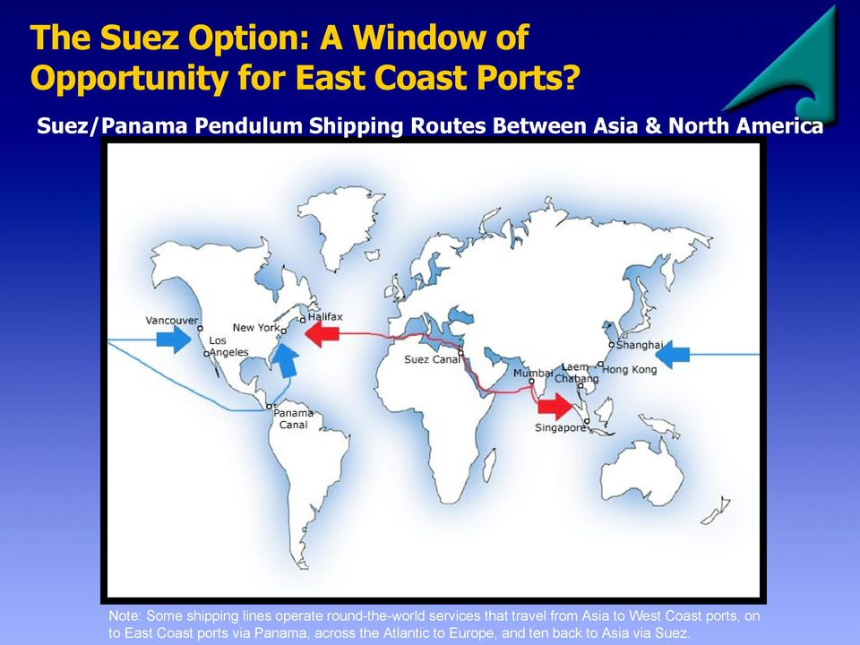 shipping lines operate round-the-world services that travel from Asia to West