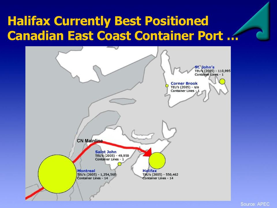 East Coast Container