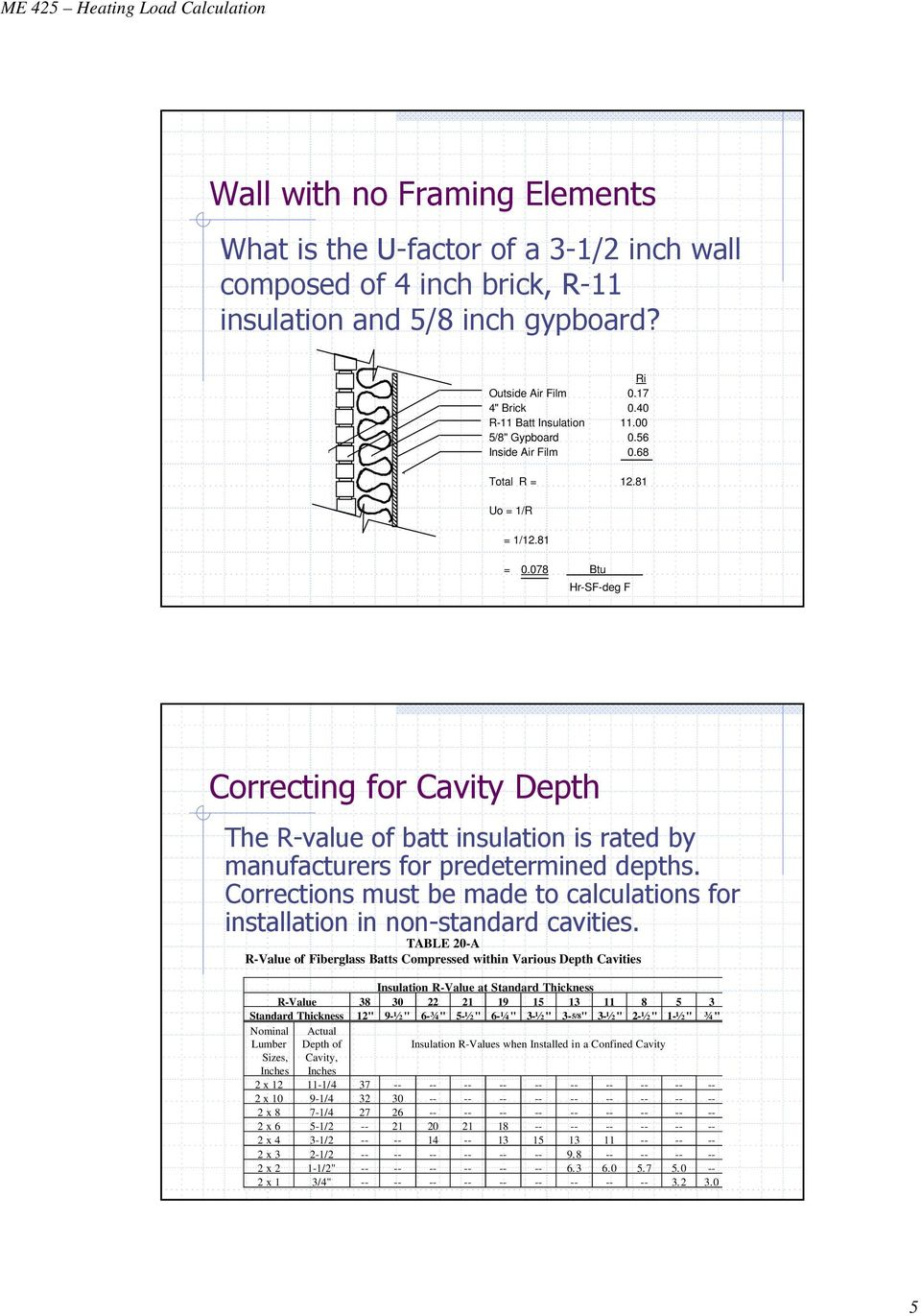 078 Btu Hr-SF-deg F Correcting for Cavity Depth The R-value of batt insulation is rated by manufacturers for predetermined depths.