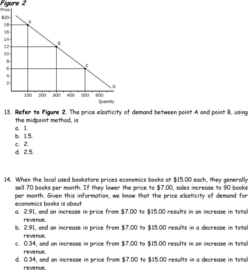 Given this information, we know that the price elasticity of demand for economics books is about a. 2.91, and an increase in price from $7.00 to $15.00 results in an increase in total b. 2.91, and an increase in price from $7.00 to $15.00 results in a decrease in total c.