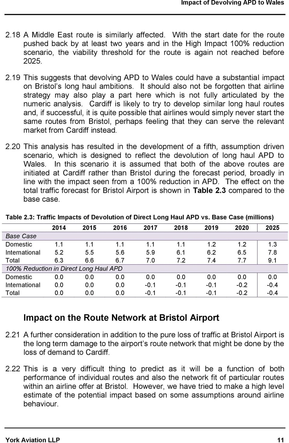 25. 2.19 This suggests that devolving APD to Wales could have a substantial impact on Bristol s long haul ambitions.