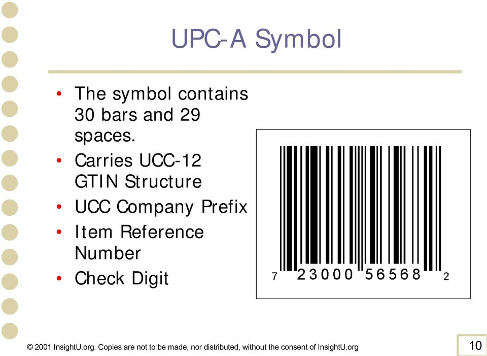 Reference Number Check Digit UPC-A Symbol 2001 InsightU.org.