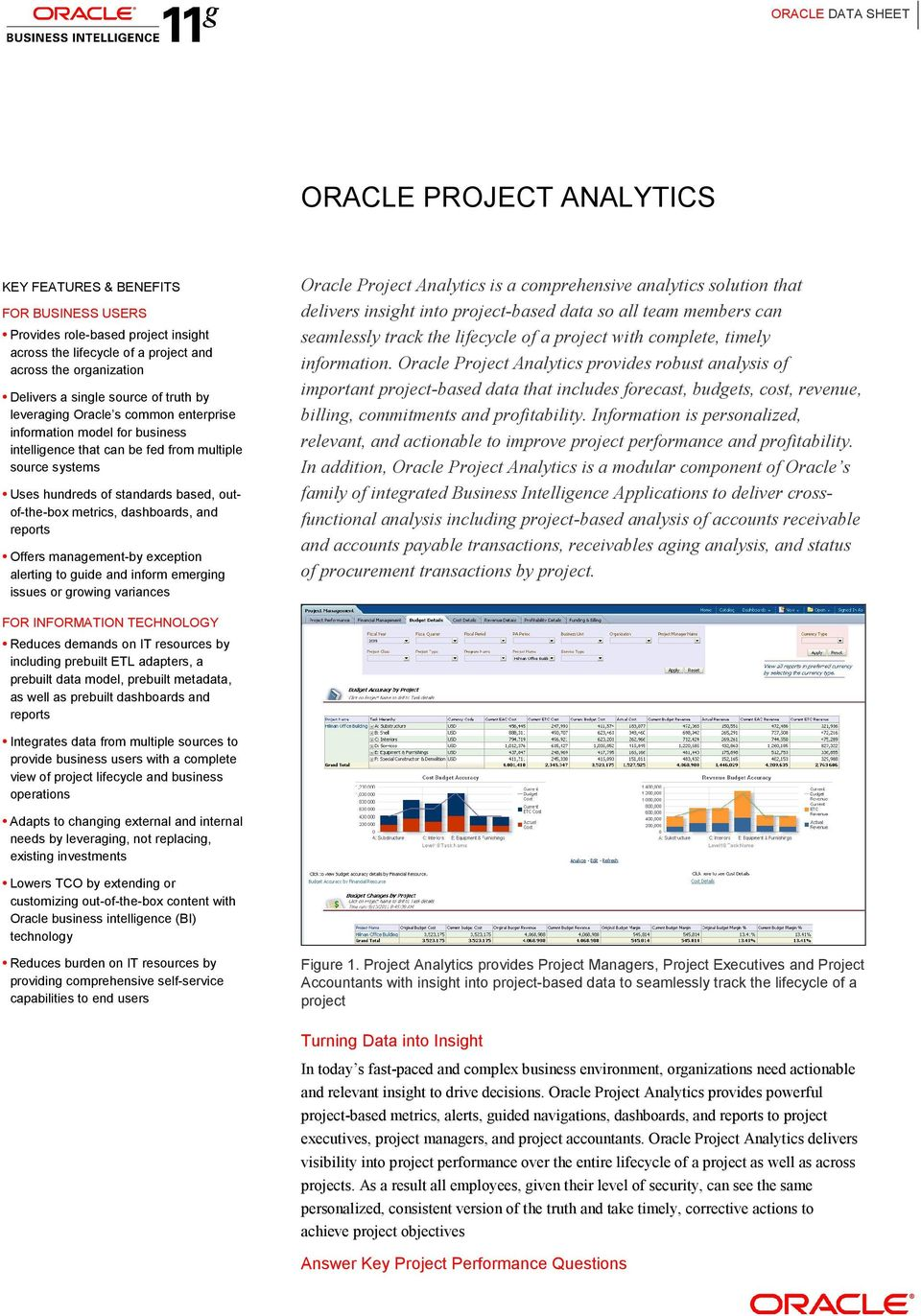 and reports Offers management-by exception alerting to guide and inform emerging issues or growing variances Oracle Project Analytics is a comprehensive analytics solution that delivers insight into