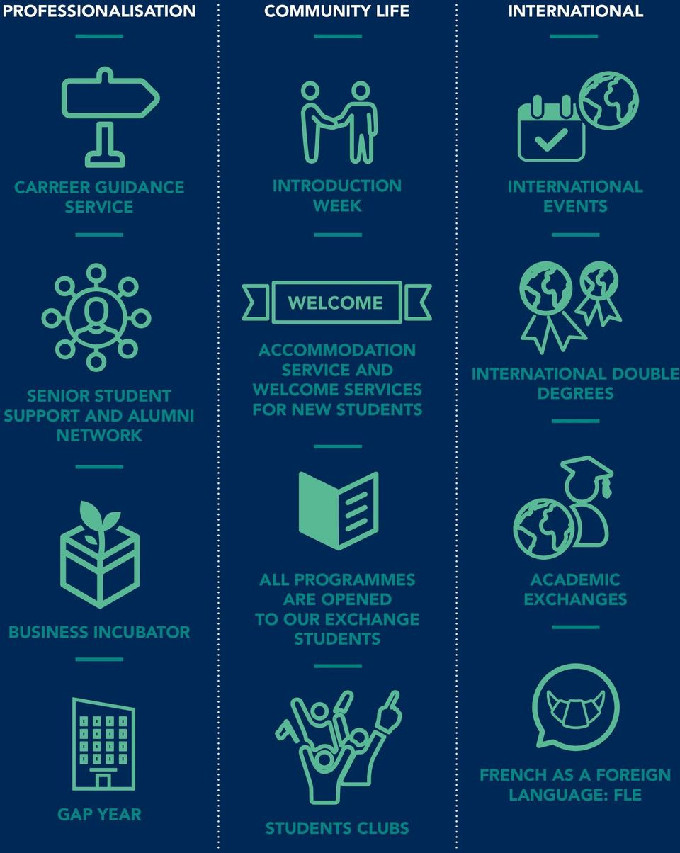 WELCOME SERVICES FOR NEW STUDENTS INTERNATIONAL DOUBLE DEGREES BUSINESS INCUBATOR ALL PROGRAMMES