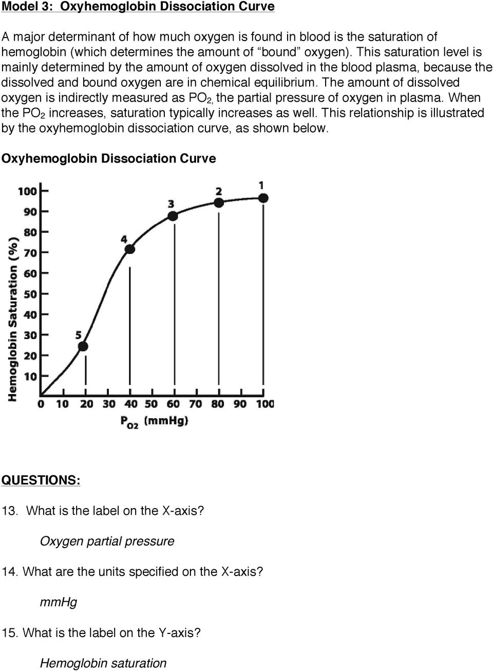 The amount of dissolved oxygen is indirectly measured as PO 2, the partial pressure of oxygen in plasma. When the PO 2 increases, saturation typically increases as well.
