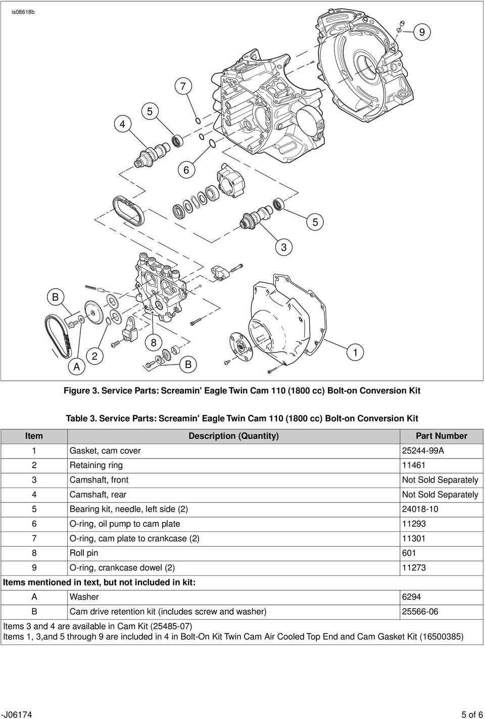 () O-ring, oil pump to cam plate O-ring, cam plate to crankcase () Roll pin O-ring, crankcase dowel () s mentioned in text, but not included in kit: A B Washer Cam