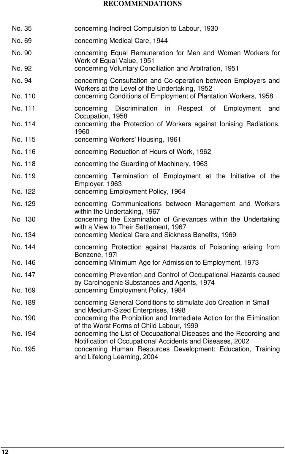 94 concerning Consultation and Co-operation between Employers and Workers at the Level of the Undertaking, 1952 No. 110 concerning Conditions of Employment of Plantation Workers, 1958 No.