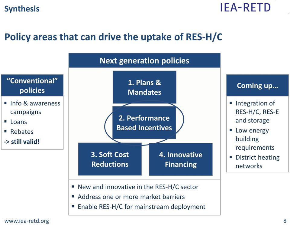Innovative Financing Coming up Integration of RES-H/C, RES-E and storage Low energy building requirements District heating