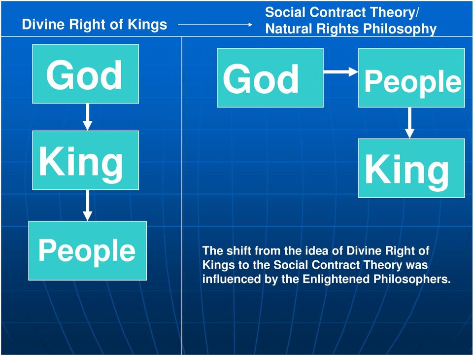 shift from the idea of Divine Right of Kings to the