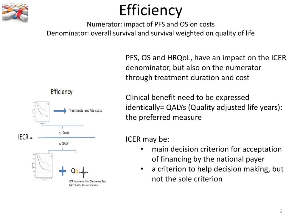 Clinical benefit need to be expressed identically= QALYs (Quality adjusted life years): the preferred measure ICER may be: