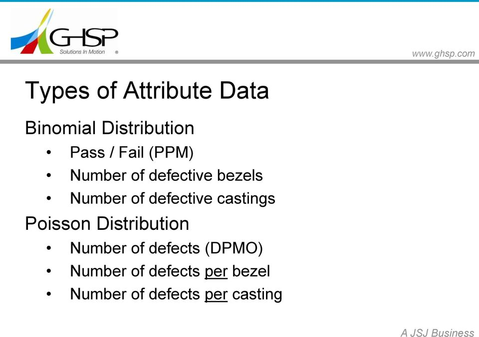 defective castings Poisson Distribution Number of