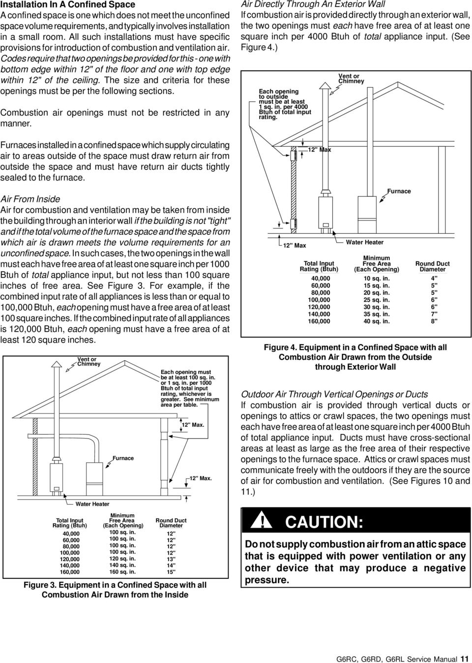 Kenmore s8207 sf5311 board schematic diagram wiring diagram figure g6 typical clothes dryer wiring diagram wiring data u2022 kenmore dishwasher parts diagram kenmore s8207 sf5311 board schematic diagram cheapraybanclubmaster Images