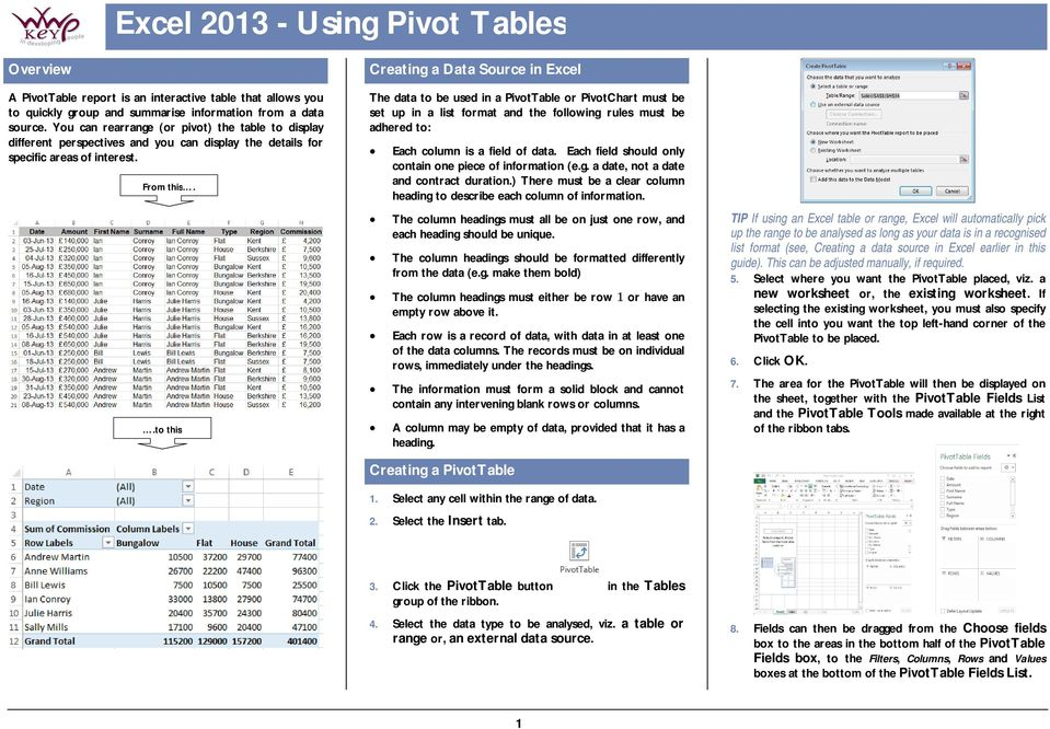 .to this Creating a Data Source in Excel The data to be used in a PivotTable or PivotChart must be set up in a list format and the following rules must be adhered to: Each column is a field of data.