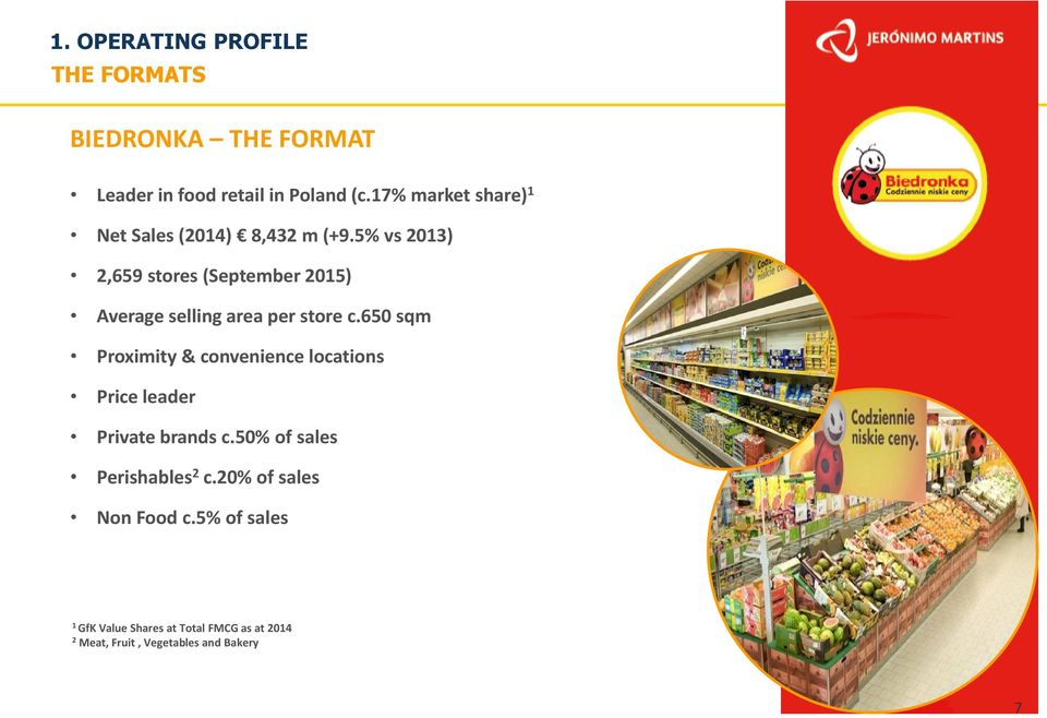 5% vs 2013) 2,659 stores (September 2015) Average selling area per store c.