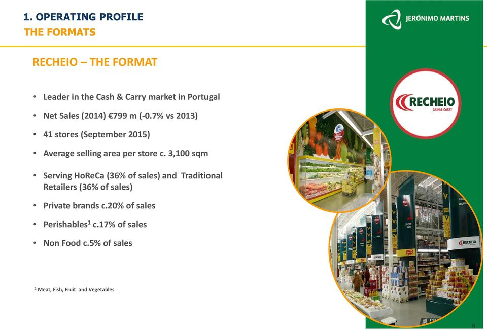 3,100 sqm Serving HoReCa (36% of sales) and Traditional Retailers (36% of sales) Private brands c.