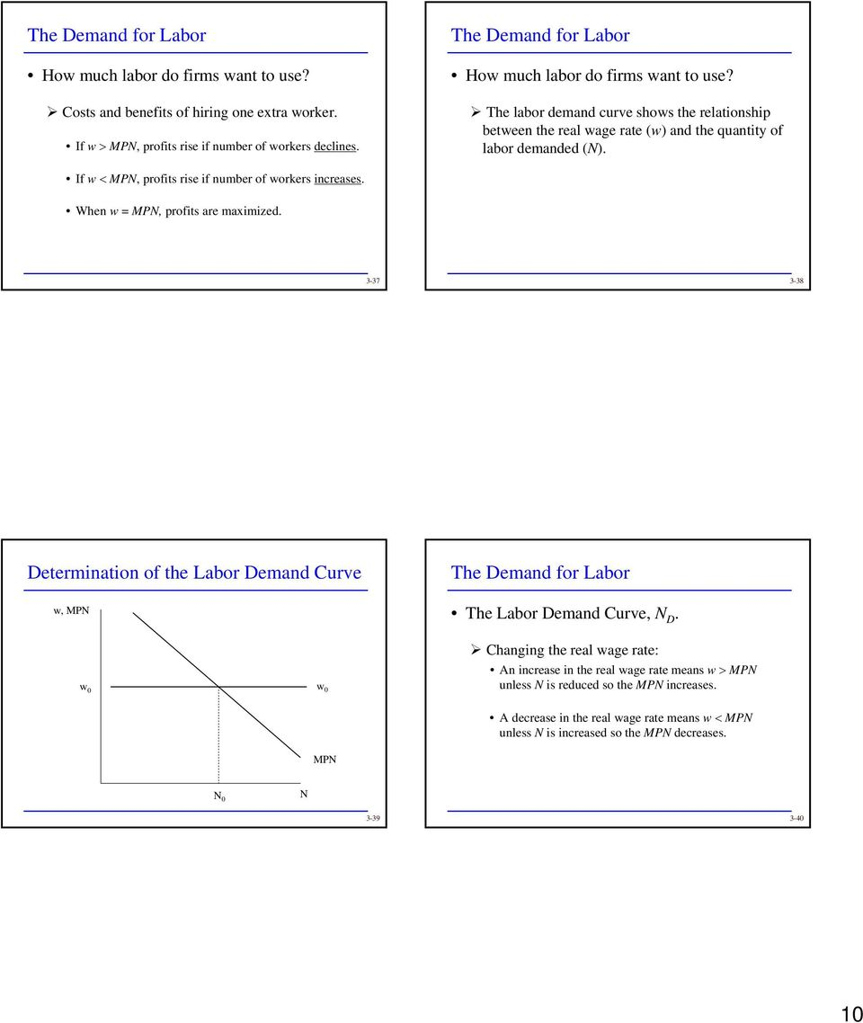 If w < MP, profits rise if number of workers increases. When w = MP, profits are maximized. 3-37 3-38 Determination of the Labor Demand Curve w, MP The Labor Demand Curve, D.