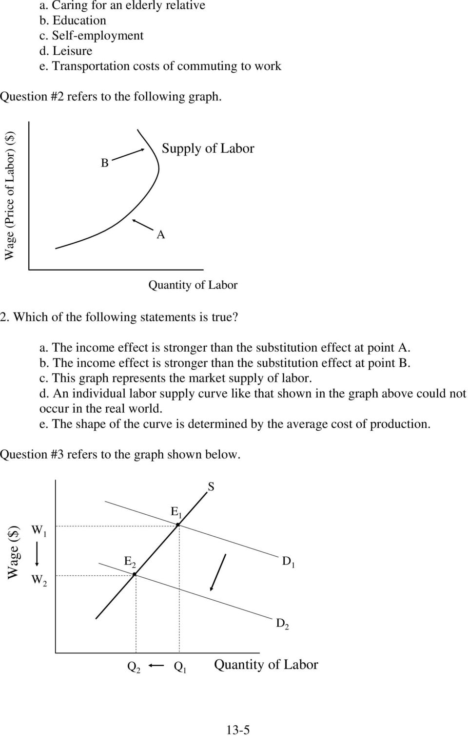 The income effect is stronger than the substitution effect at point B. c. This graph represents the market supply of labor. d.